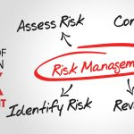 Top 7 benefits of six sigma in risk management (Assess risk, control risk, identify risk, review)