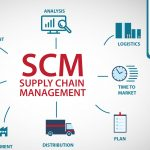 Top 5 Benefits and uses of Lean Six Sigma Methods in Supply Chain Management (SCM)