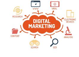 uses of digital marketing