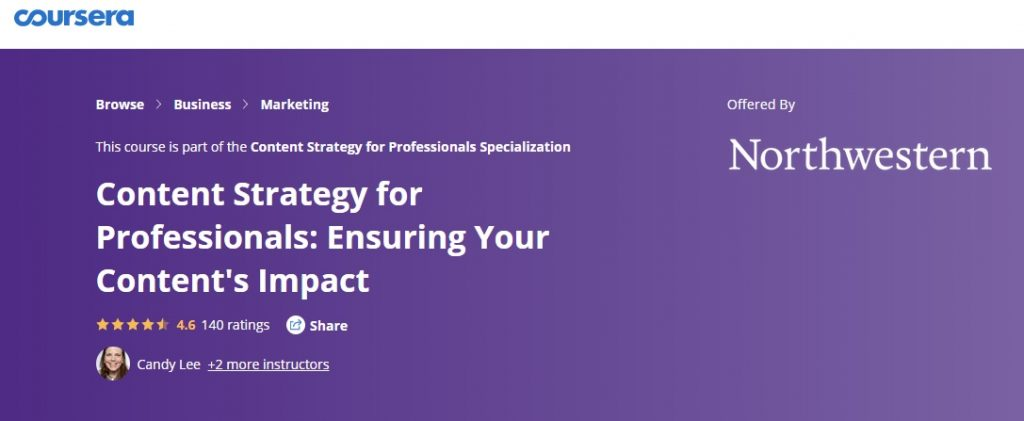 Content Strategy for Professionals